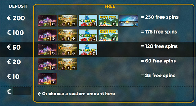 CasinoSaga - Welcome Offer 250 Free Spins