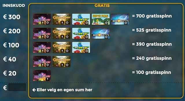 CasinoSaga - Welcome Offer 700 Free Spins Norway