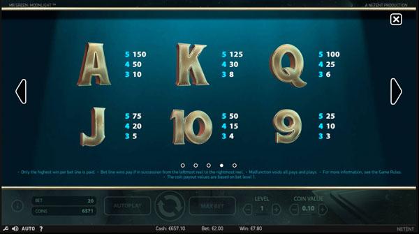 MrGreen-Moonlight-Slot-Netent-Symbols-2