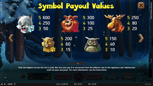 Where to Play the Wolf Cub Slot